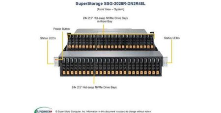 Supermicro SuperStorage 2028R-DN2R48L