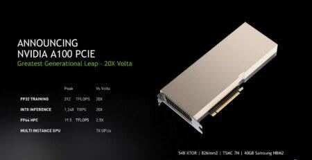 Анонс NVIDIA A100 PCIe