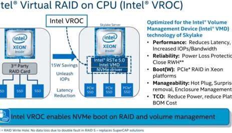процесс включения Intel VROC для загрузочного массива из накопителей NVMe