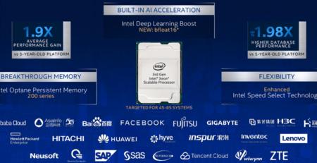 Intel Xeon Cooper Lake